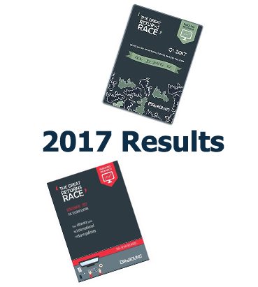 2017 results.png