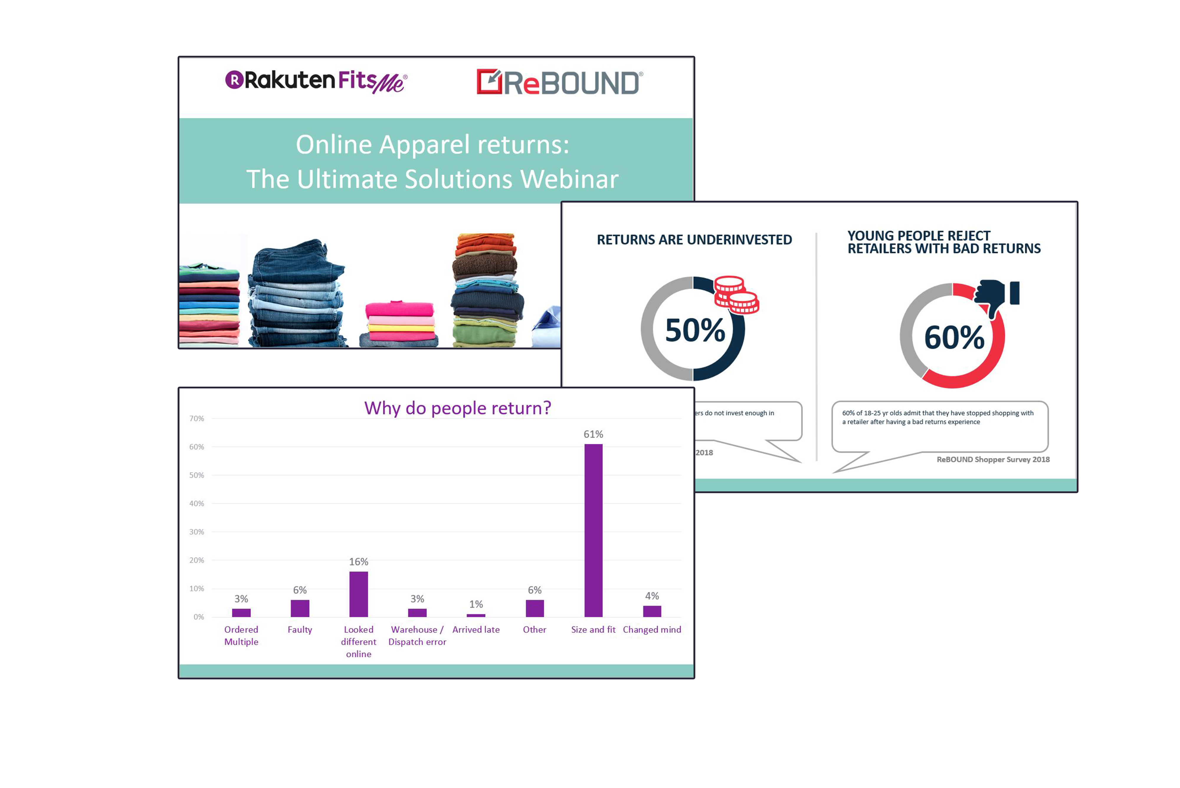Online Apparel Returns: The Ultimate Solution - The Highlights